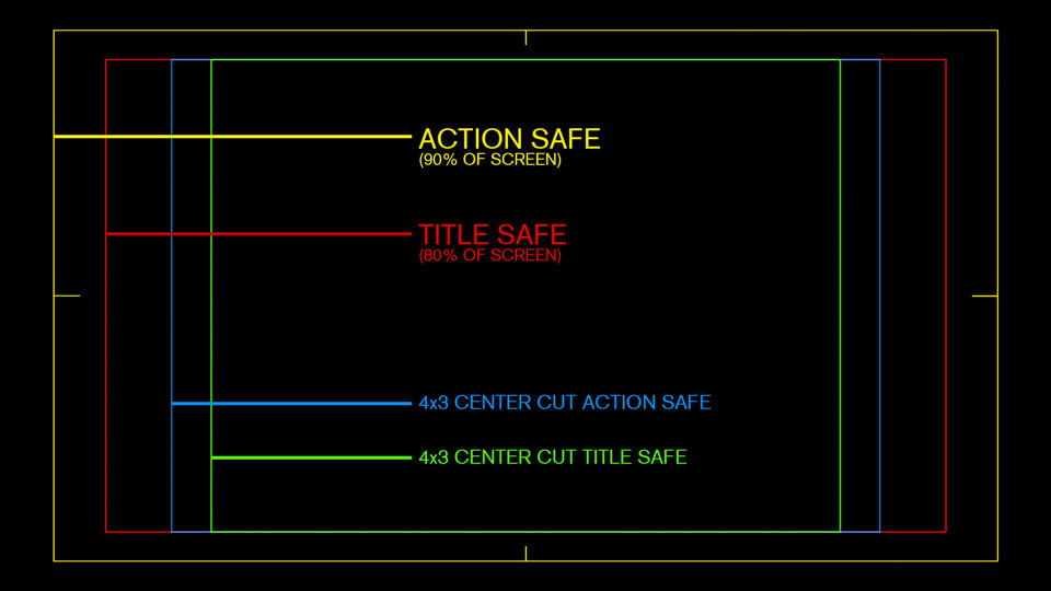 Title Safe Still Matters - Especially for Online Video